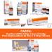 PACHET PROMO ENDO 2: CresoTin (analog Rockle's) + EDTAle gel cu peroxid 5ml + CalceTin Endo + Antiseptic lichid nr 2 (analog Parcan) concentratie 3 % - 100ml + Eugetin (analog Endomethasone)