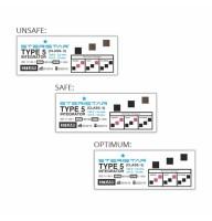 Indicator chimic integrator tip 5 sterilizare autoclav autoadeziv - cutie 250 buc